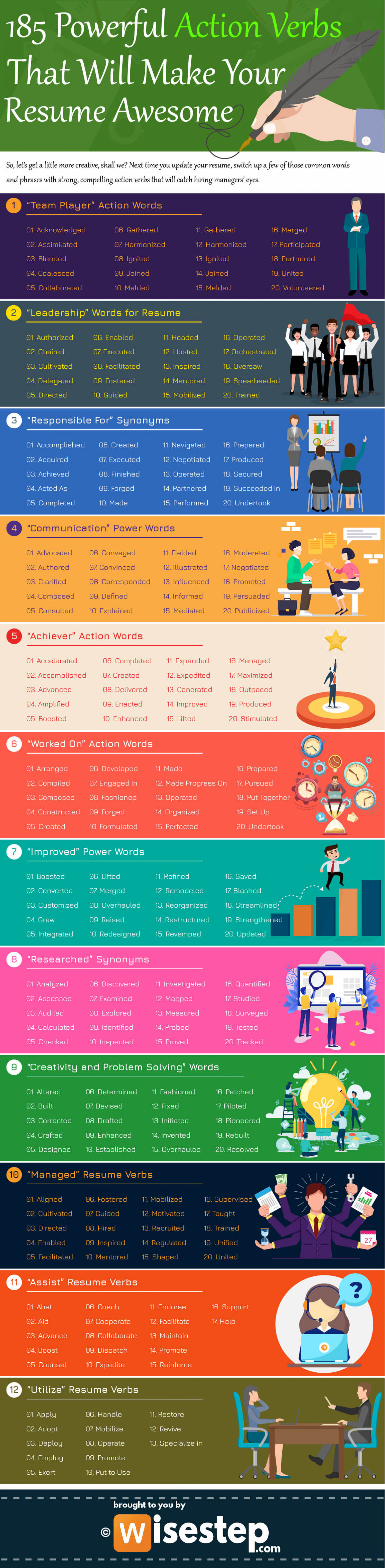 281 Powerful Verbs That Will Make Your Resume Awesome Infographic