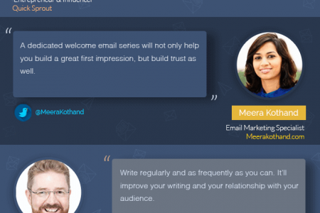 29 Expert Tips for Successful Email Marketing Infographic