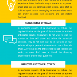 3 Benefits Of Implementing Live Chat Services For Your Ecommerce Business