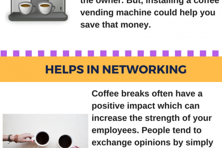3 BENEFITS OF INSTALLING COFFEE VENDING MACHINE AT WORKPLACE Infographic