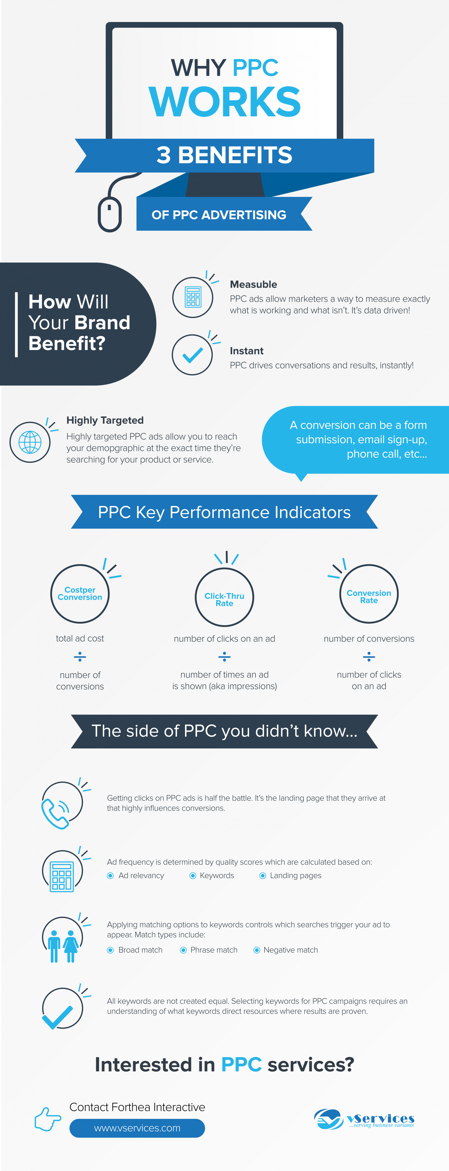 3 Benefits of PPC Advertising & How its works? Infographic