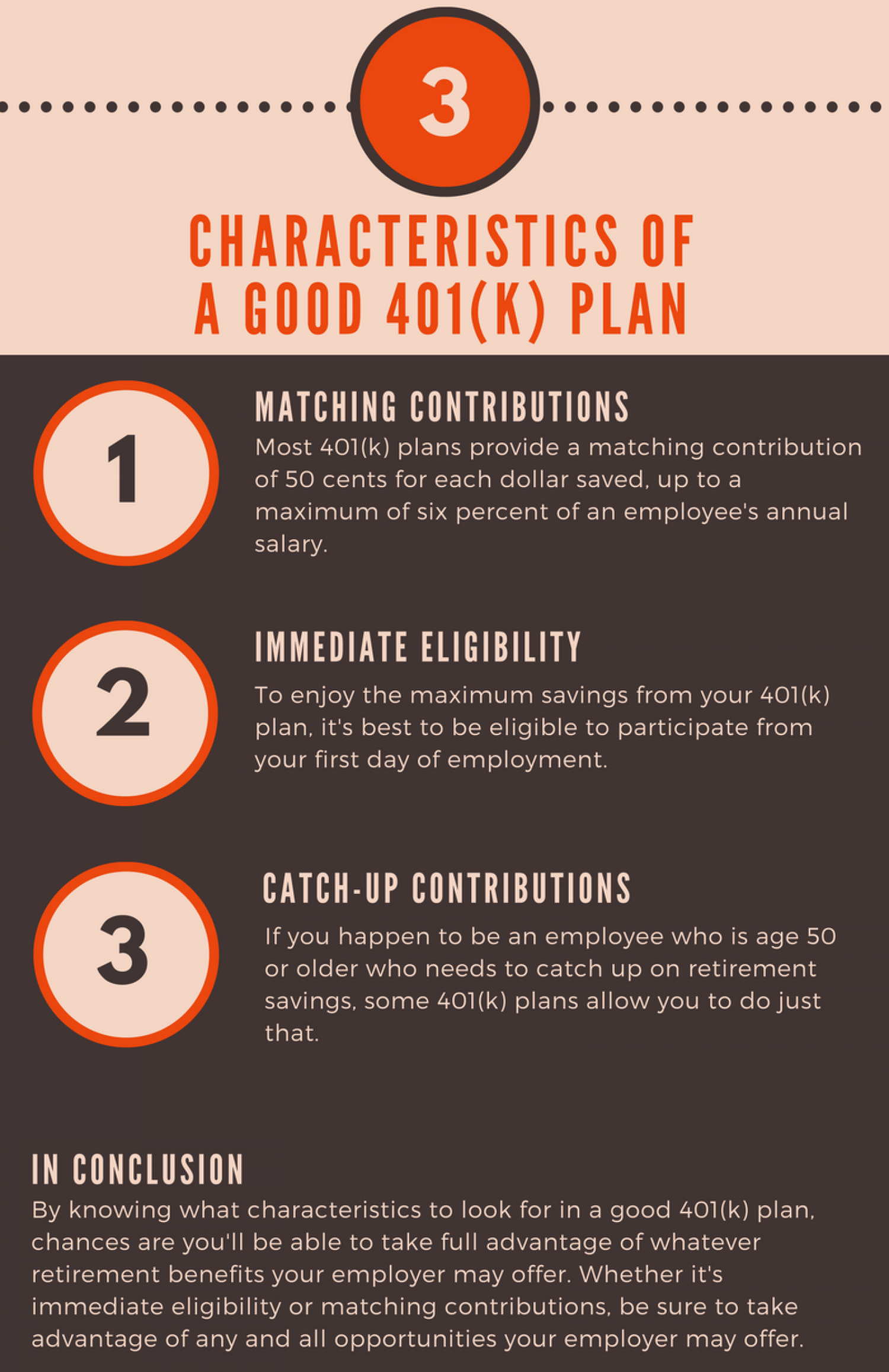 3 characteristics of a good 401 k plan visual ly