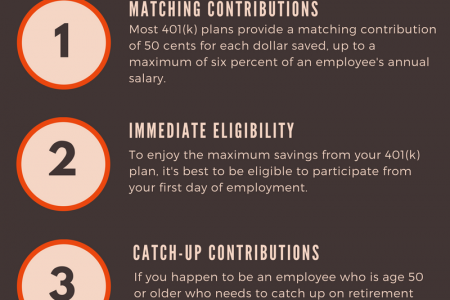 3 Characteristics of a Good 401(k) Plan Infographic