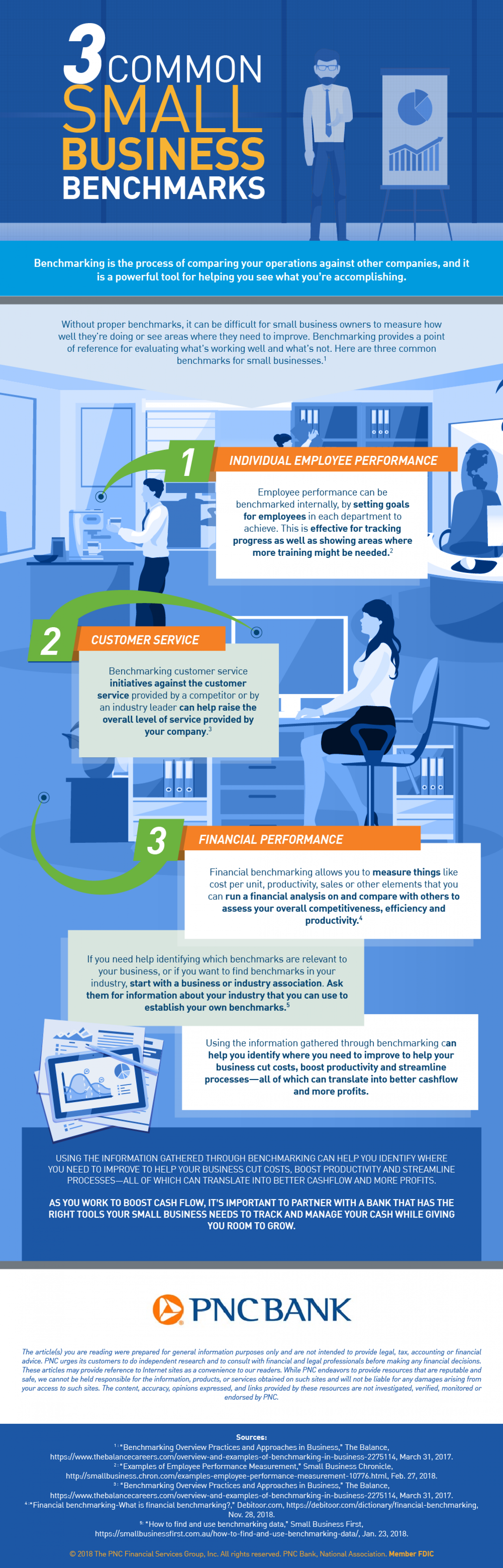 3 common small business benchmarks Infographic