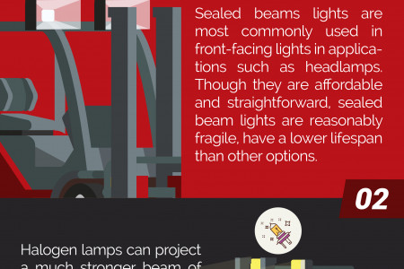 3 Different Types Of Forklift Lights Infographic