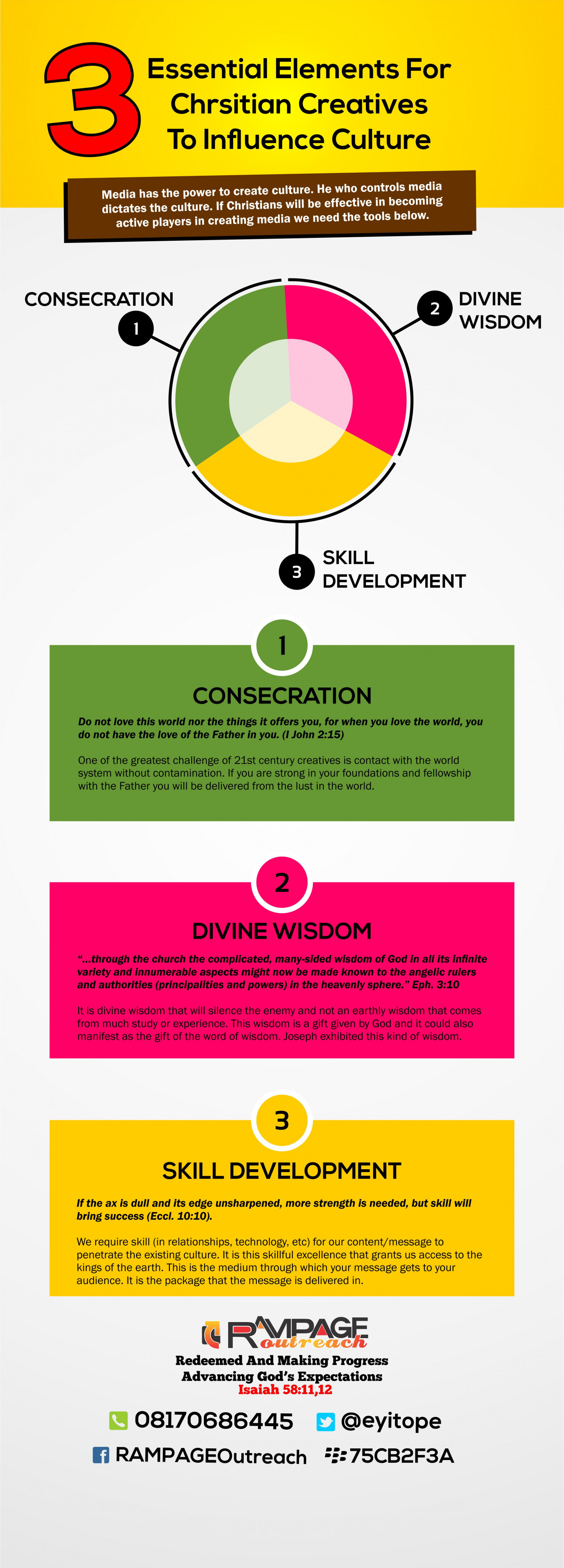 3 Elements to Influence Culture Infographic