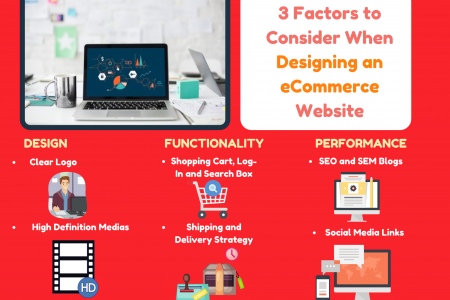 3 Factors to Consider When Designing an eCommerce Website Infographic