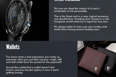 3 FAIR ENOUGH TO HAVE MEN'S ACCESSORIES Infographic