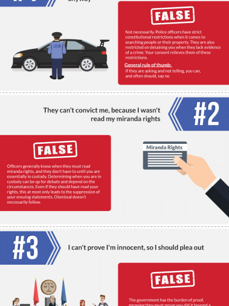 3 False Beliefs of Criminal Defendants Infographic