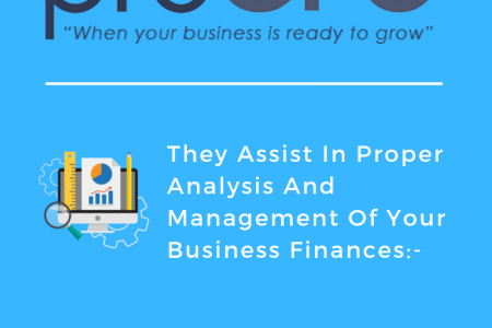 3 Good Reasons Why A Start-Up Firm Needs Bookkeeping Services Infographic
