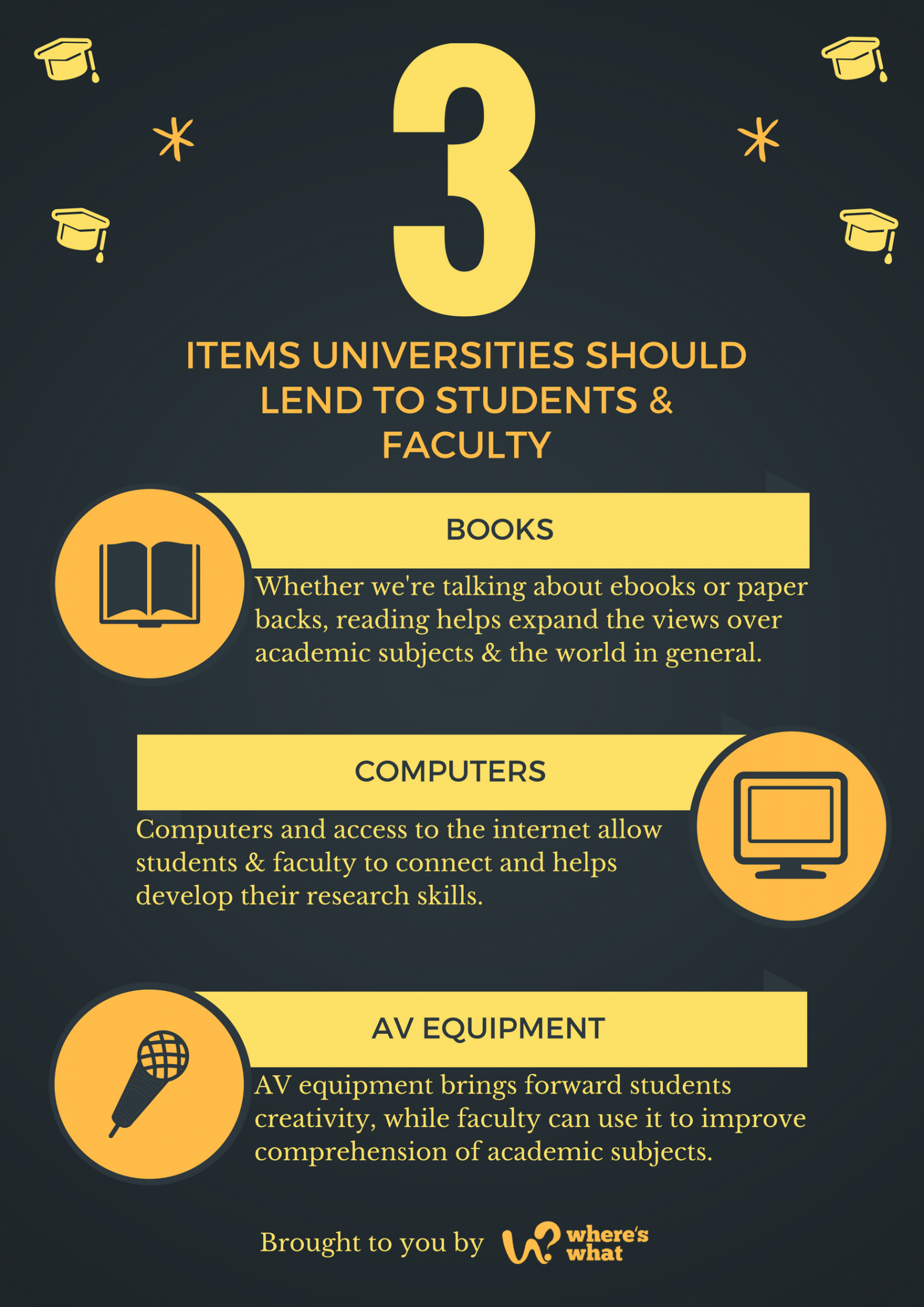 3 items universities should lend to students & faculty Infographic