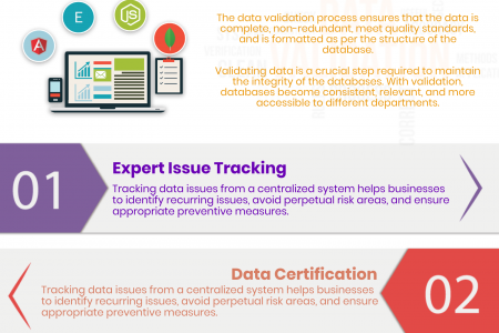 3 Keys Reasons To Engage Data Validation Services - Damco Solutions Infographic