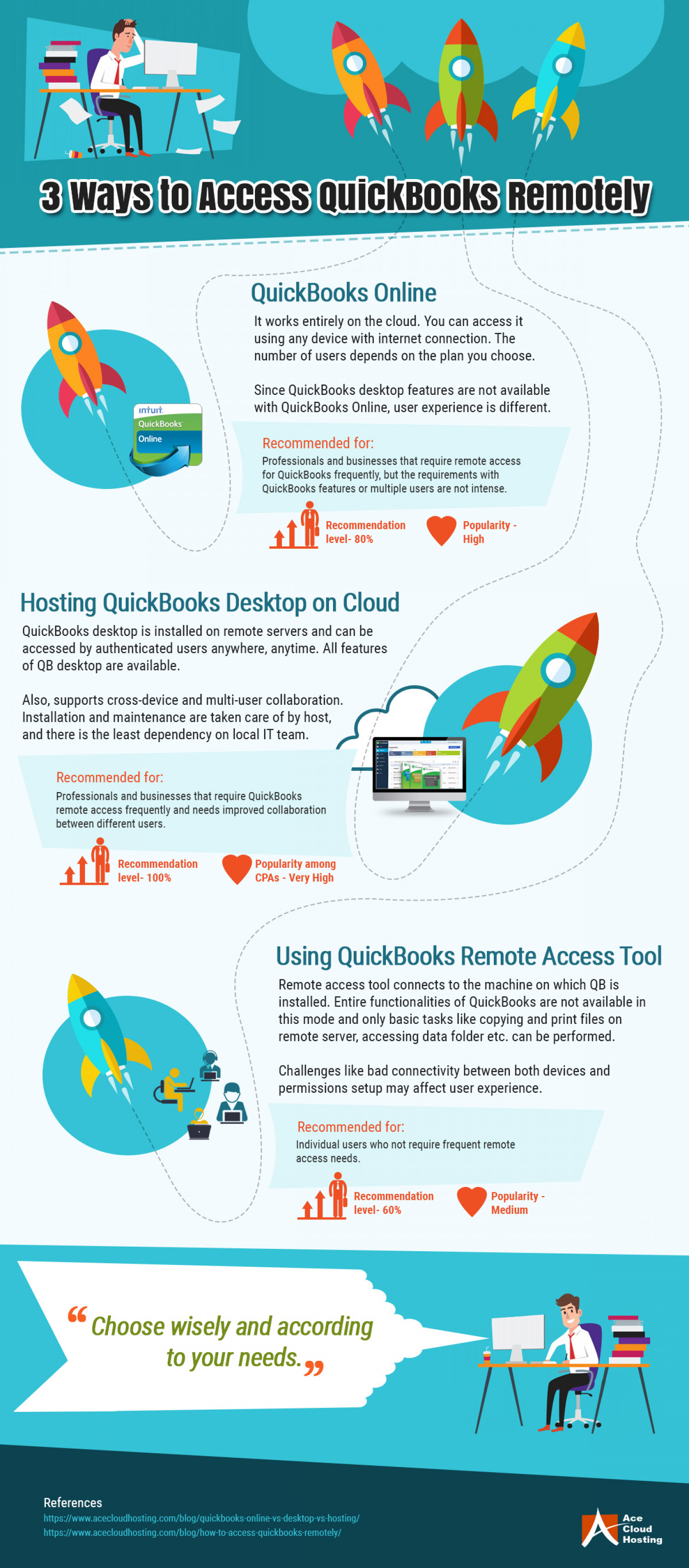 3 Methods to Access QuickBooks Remotely Infographic