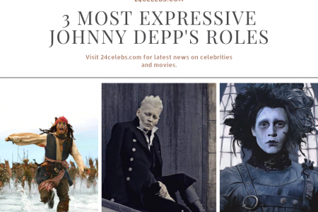 3 Most Expressive Johnny Depp's Roles Infographic