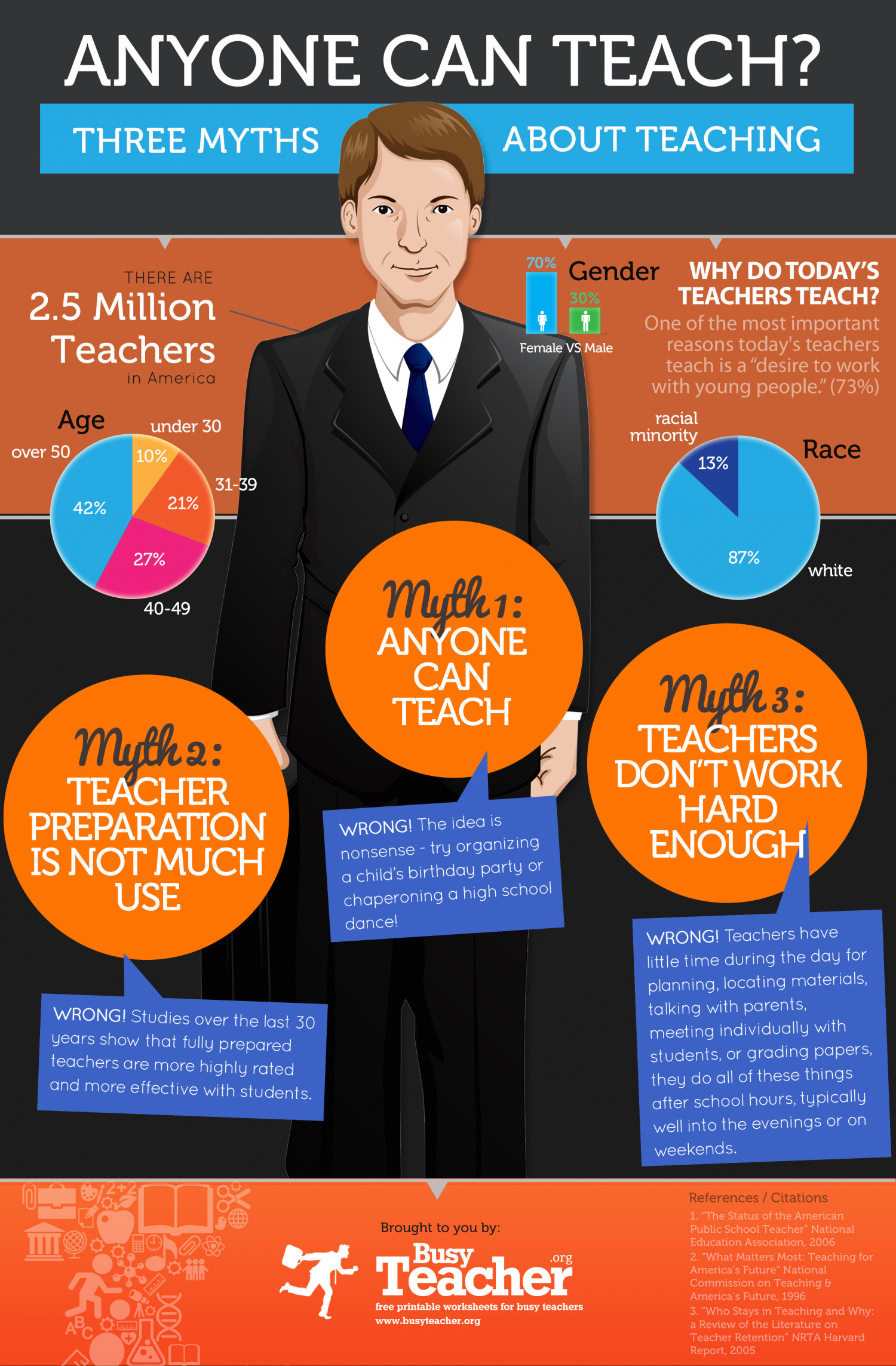 3 Myths About Teaching Infographic