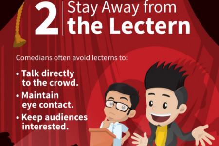 3 Presentation Tips Speakers Can Learn from Comedians Infographic