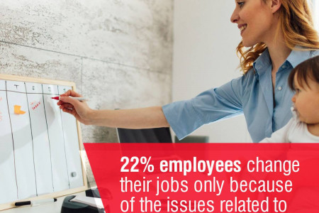 3 Proven Ways To Improve employees' Work-life Balance  Infographic