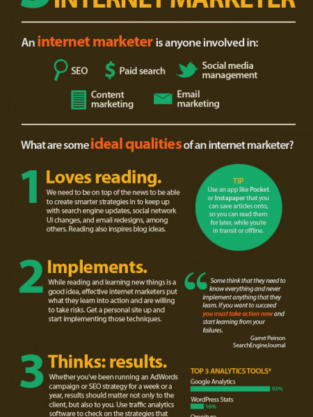 3 Qualities of a Good Internet Marketer Infographic