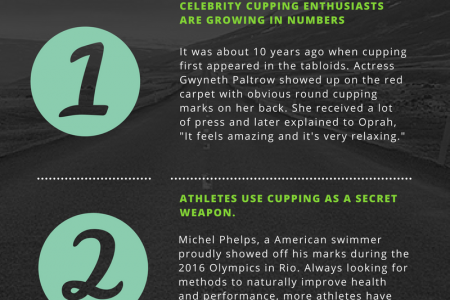 3 Reasons everyone should try Cupping Therapy Infographic