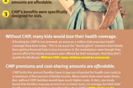 3 Reasons to Renew Funding for CHIP Infographic