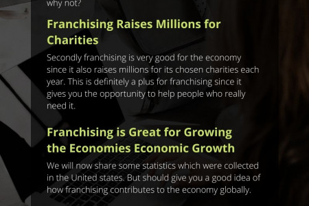 3 Reasons Why Franchising is Good for the Economy Infographic