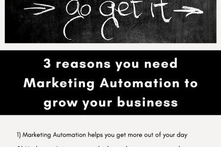 3 reasons you need Marketing Automation to grow your business Infographic