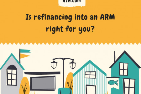 3 Scenarios to help you decide if ARM refinancing is right for you Infographic