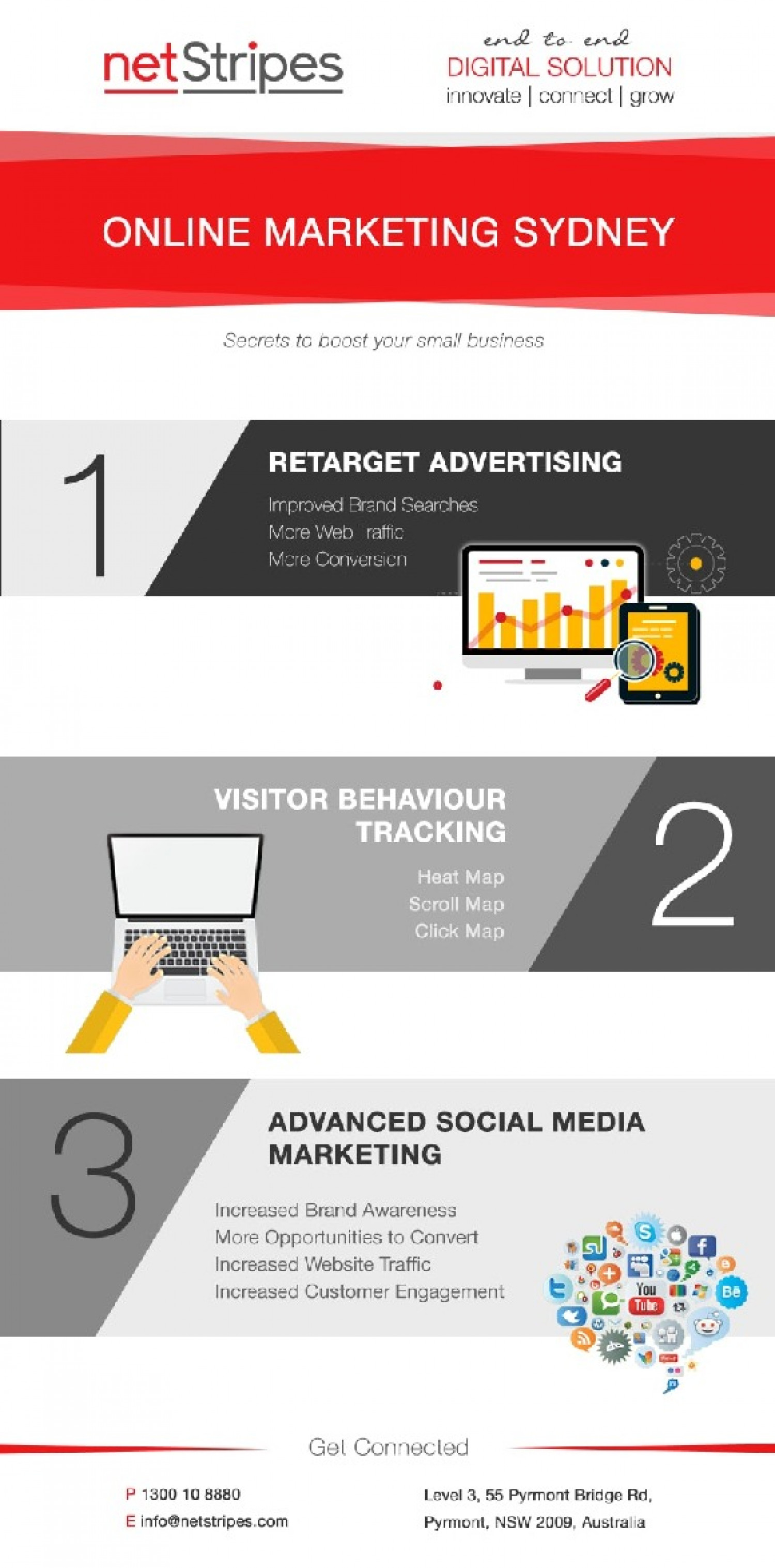 3 Secrets to boost your small business with Online Marketing Sydney Infographic