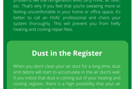 3 Signs Indicating It's Time to Clean Your HVAC Air Ducts [Infographic] Infographic