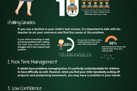 3 Signs it's Time to Get a Tutor for your Child Infographic