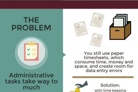 3 Signs your Business Needs a Time Keeping Software Infographic