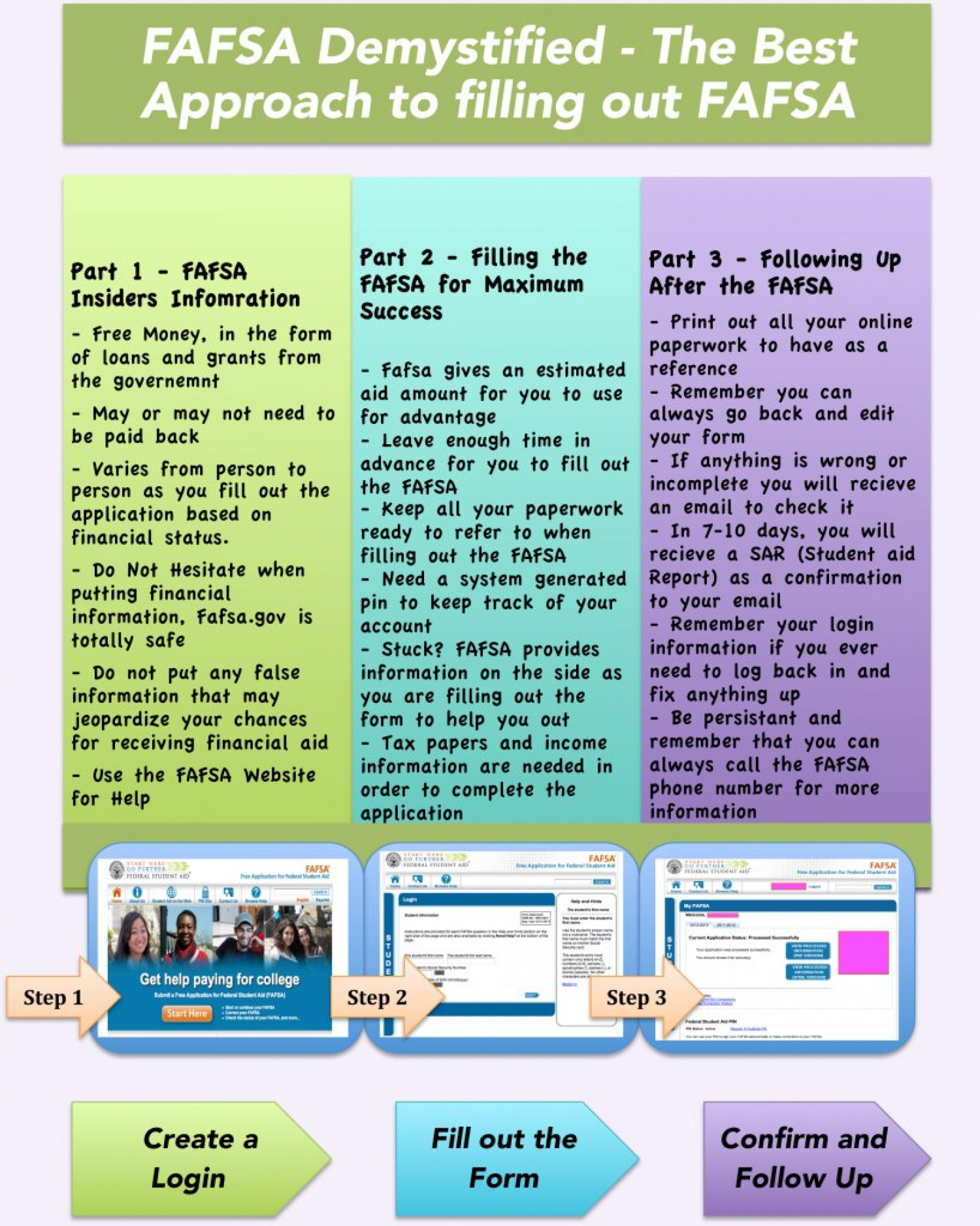 3 Simple Steps to Secure a FAFSA Scholarship  Infographic