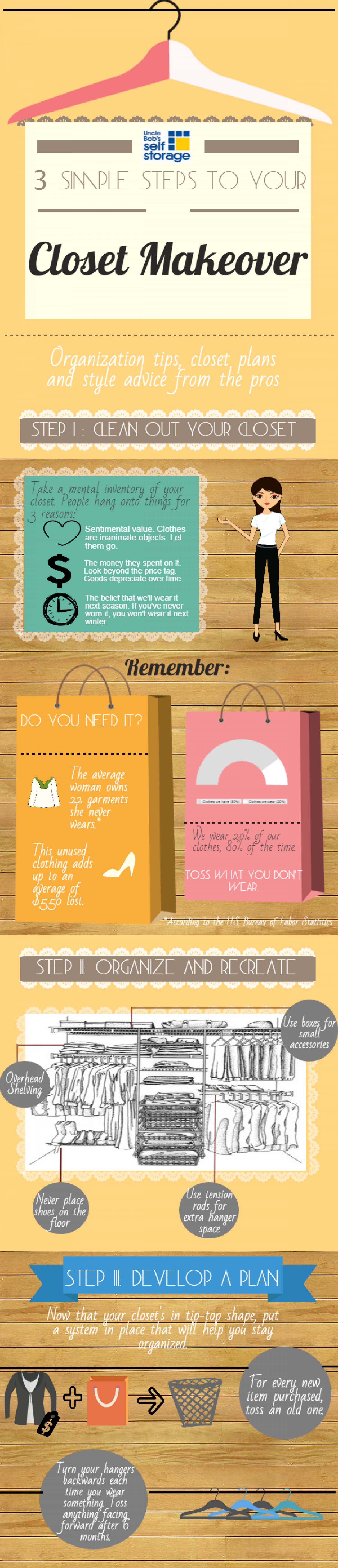 3 Simple Steps to your Complete Closet Makeover Infographic