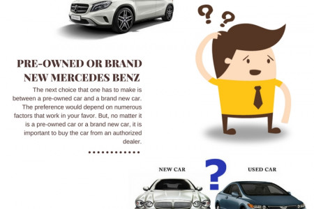3 Things to Keep in Mind When buying your Sedan Infographic