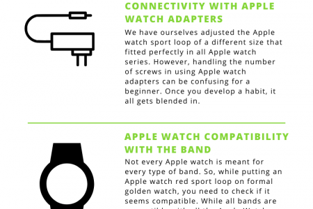 3 Things to Know About Apple Watch Bands Infographic