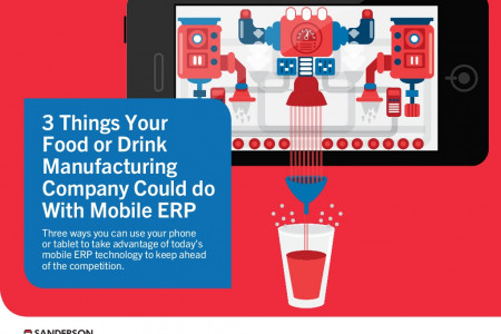 3 Things Your Food or Drink Manufacturing Company Could Do With Mobile ERP Infographic