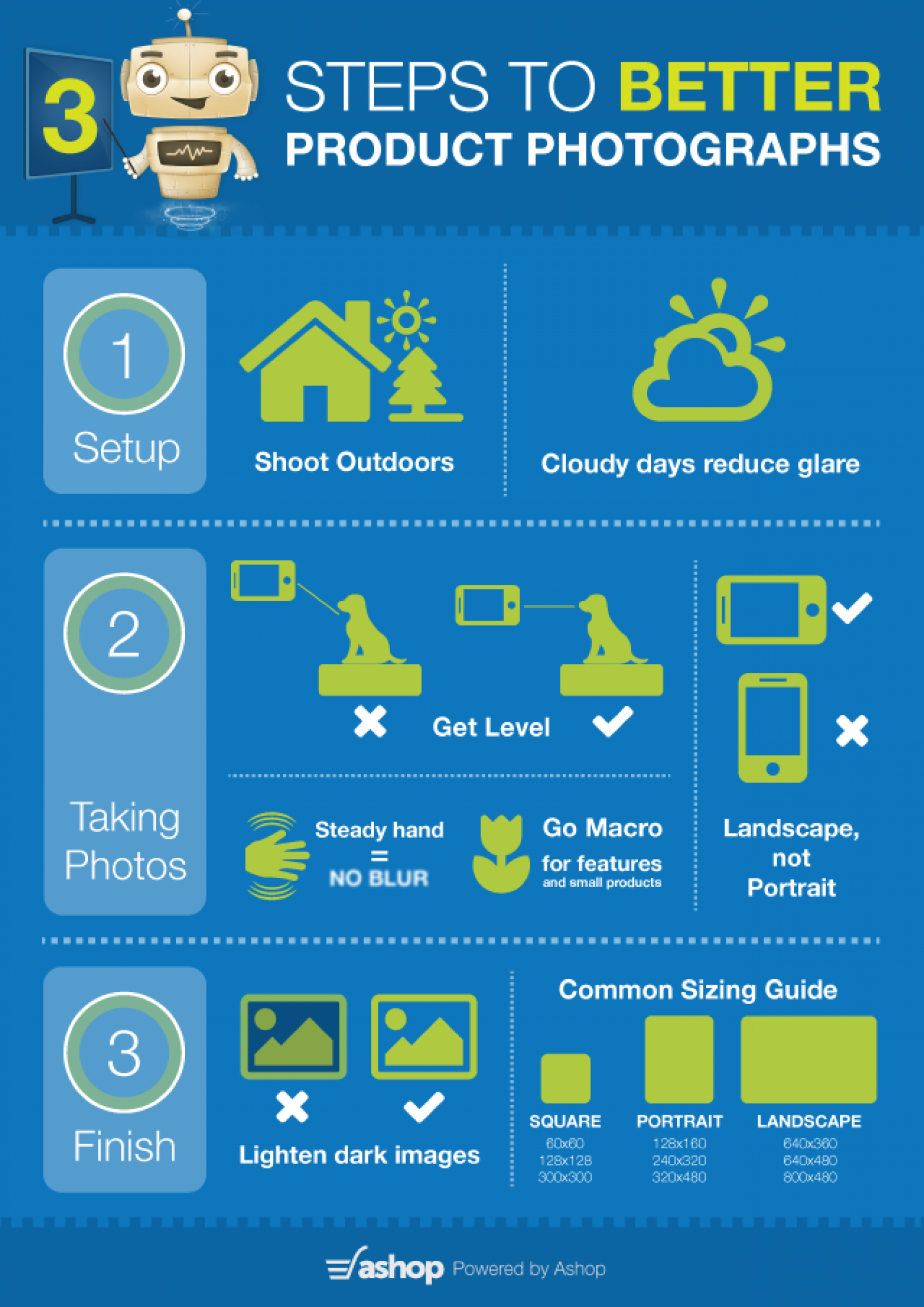 3 Tips for Better Product Photographs Infographic
