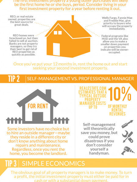 3 Tips for First-Time Investment Property Buyers Infographic