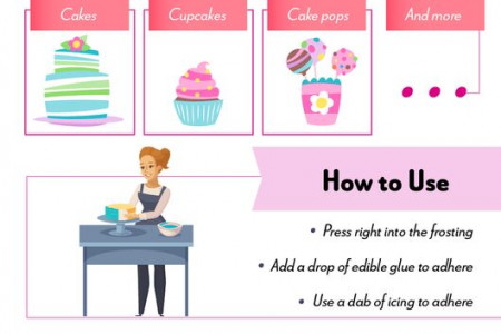 3 Tips on How Sugar Pearls can be Perfect for Your Baked Goodies Infographic