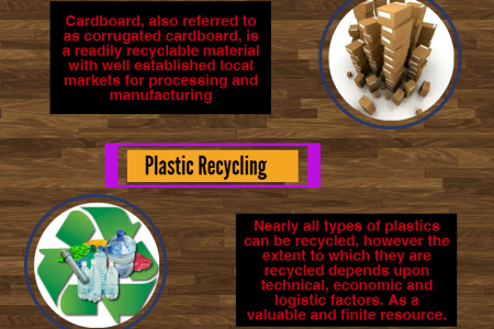 3 Tips to Make Your Recycle Infographic