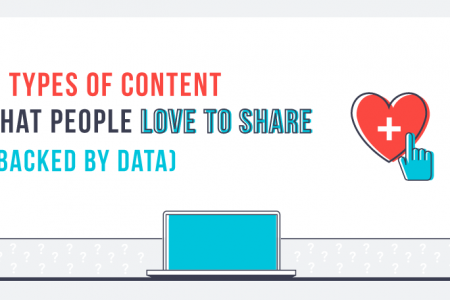 3 Types of Content That People Love to Share (Backed By Data) Infographic