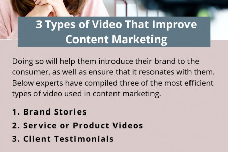 3 Types of Video That Improve Content Marketing Infographic