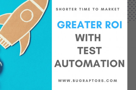 3 Ways How Automation Testing Improves The Business Results  Infographic