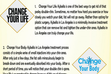 3 Ways Kybella Can Change Your Life  Infographic