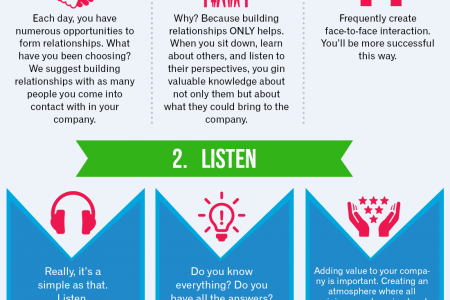 3 Ways to Add Value to your Company Infographic