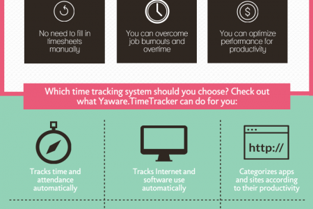 3 Ways to Build a Better Business with a Time Tracking System  Infographic
