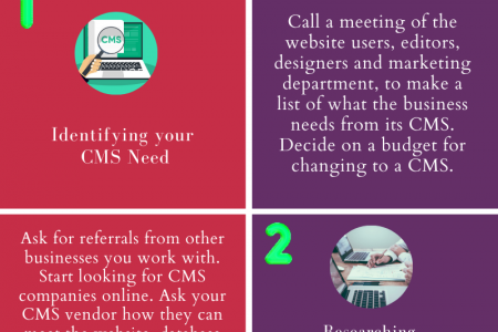 3 Ways to Choose Content Management System Infographic