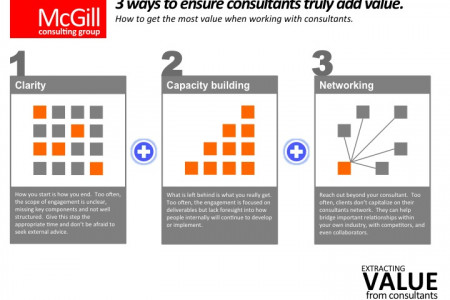 3 ways to ensure consultants truly add value Infographic