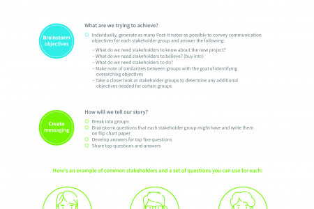 3 ways to meet stakeholder needs when communicating change Infographic