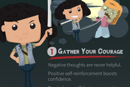 3 Ways to Overcome Presentation Failures Infographic